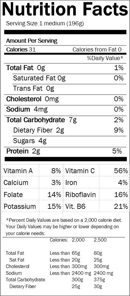 Nutrition Label for Summer Squash